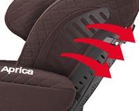 APRICA FLADEA GROW AC Isofix